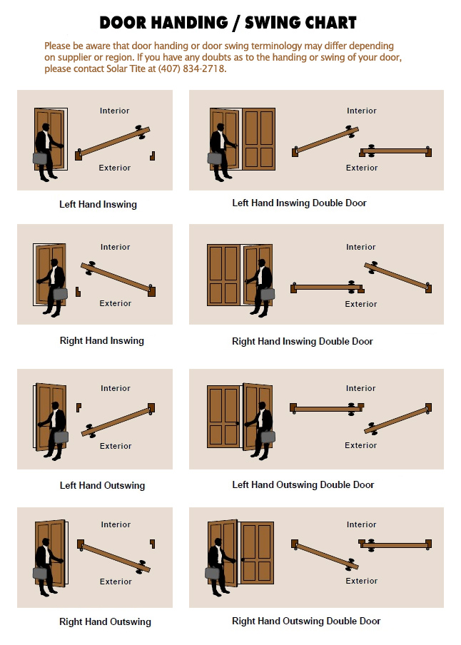 Types of hinges swing door pictures to pin on pinterest for Types of doors